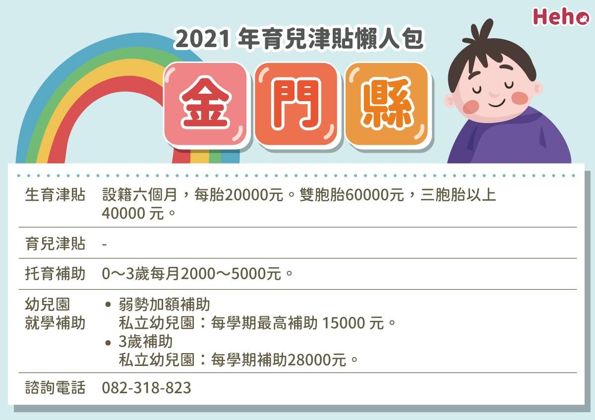 2021 年 8 月起,育兒津貼再加碼 1000 元!全台最新育兒津貼總整理