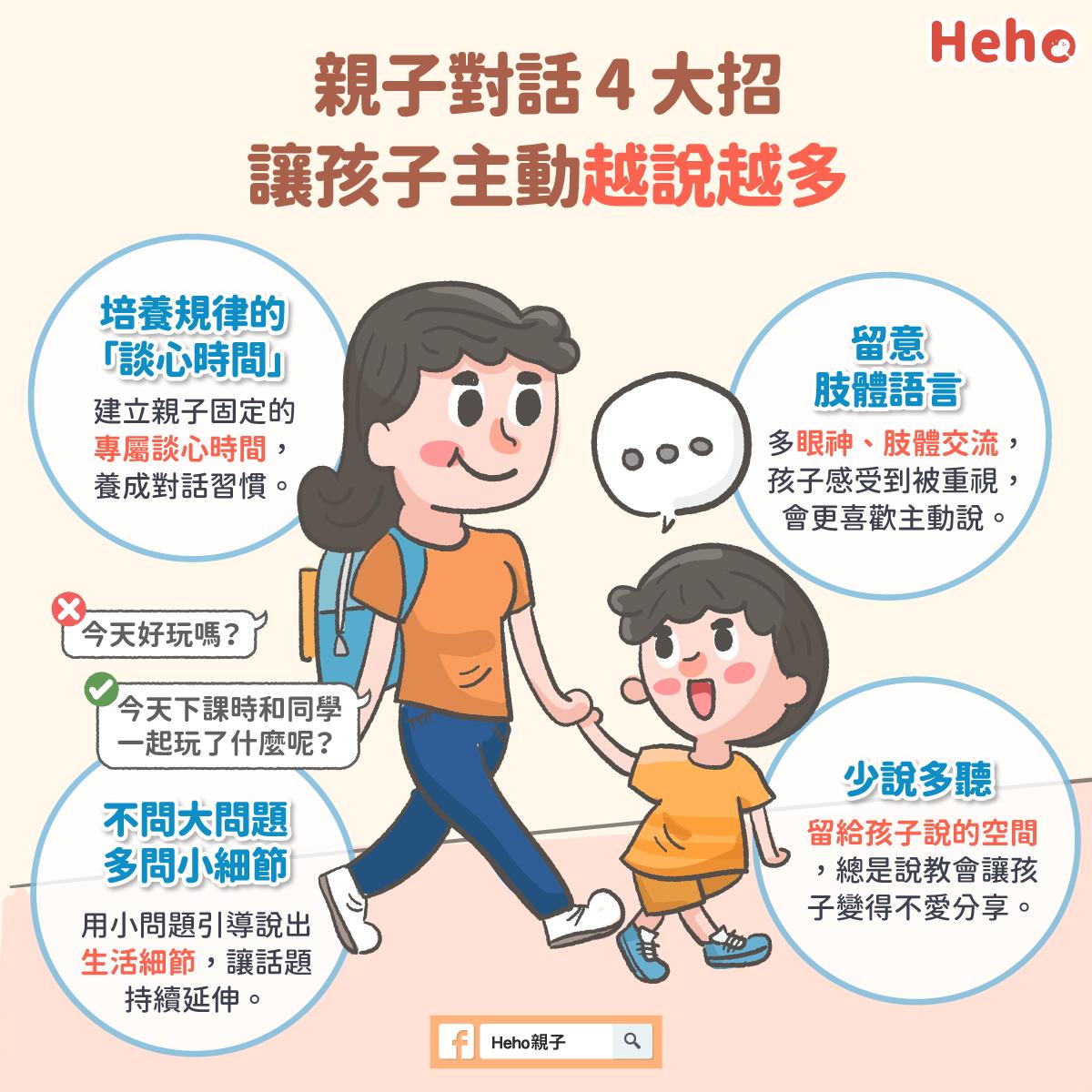 親子對話 4 大招,讓孩子主動越說越多